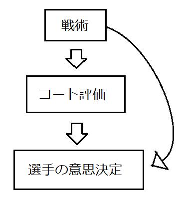 4_選手の意思決定00.png