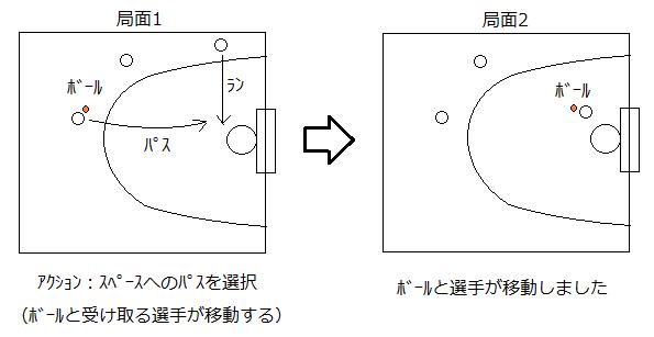 3_1_1_プラン説明01.png