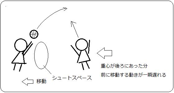 2_ステップバック_03.png