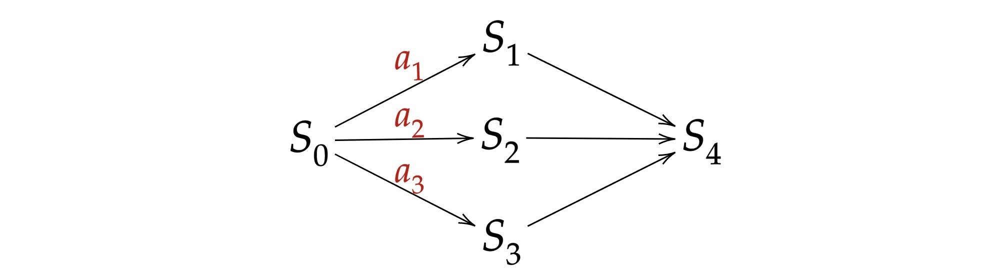 diagram-20190501 (1).png