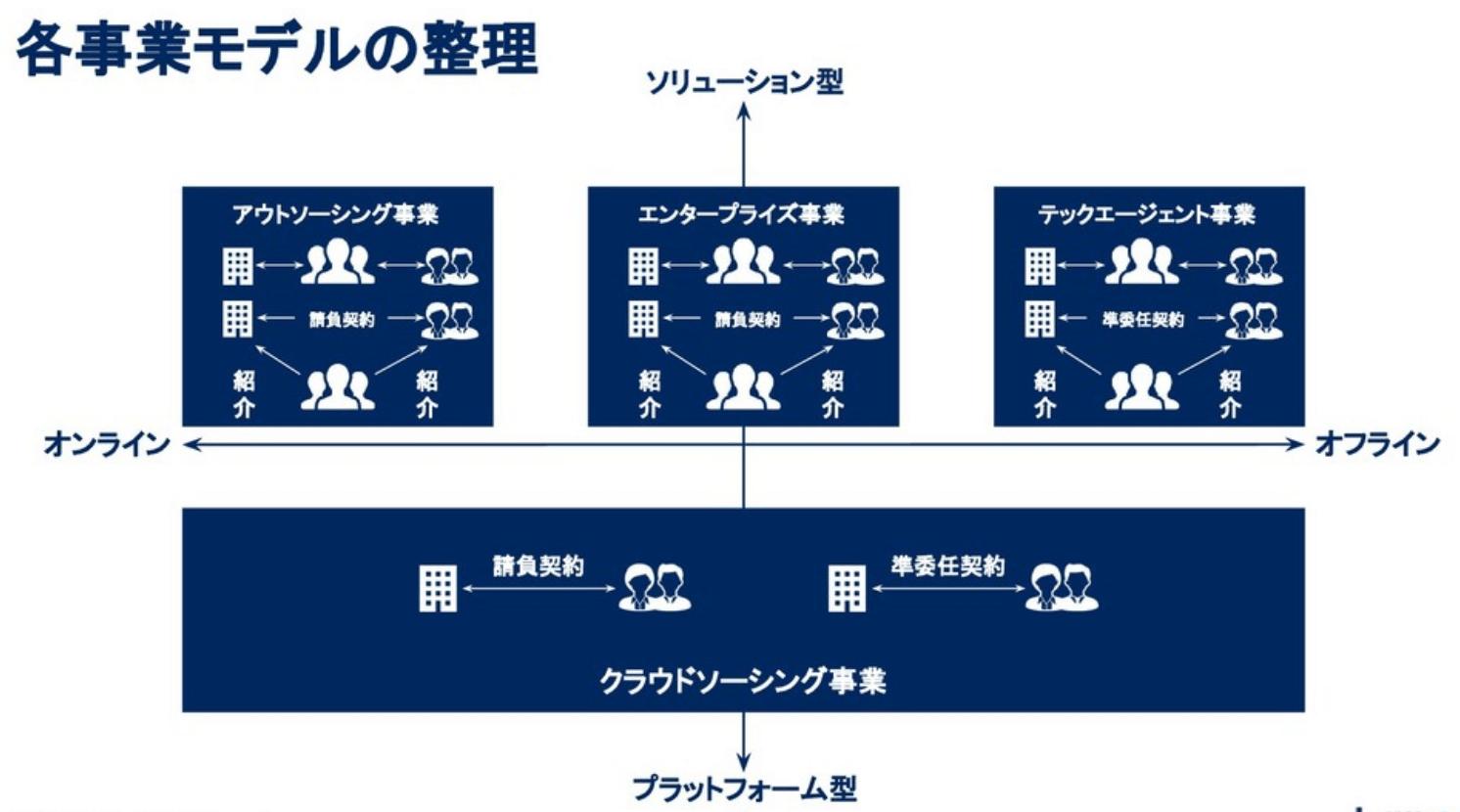 事業モデル.png