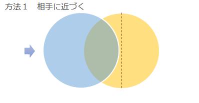 02_method01.png