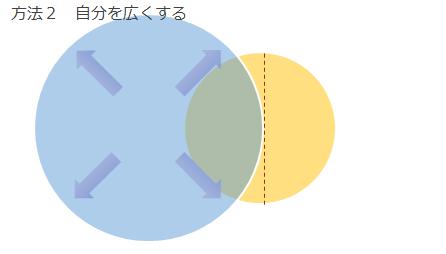 03_method2.png