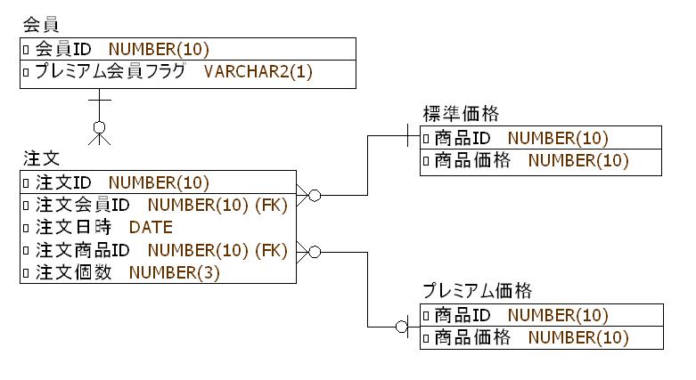 論理ER図.png