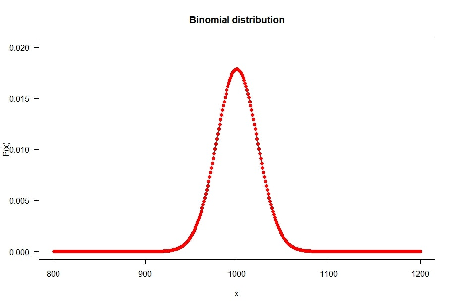 Binomial_test.jpeg