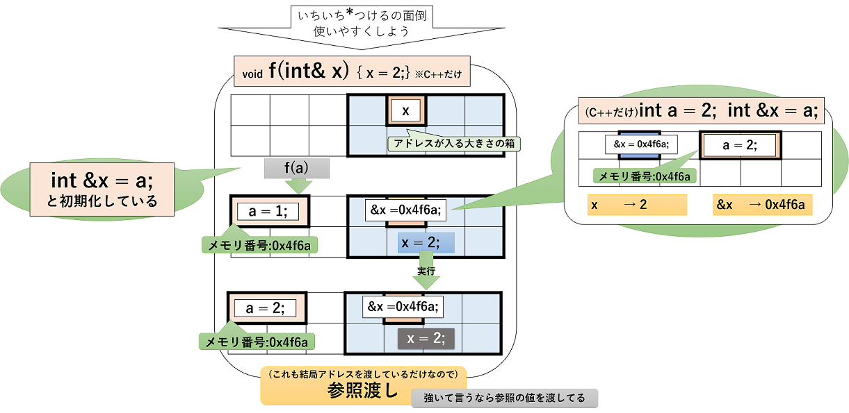 C++2019-04-26-6.png