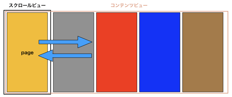 Scroll_color.001.png