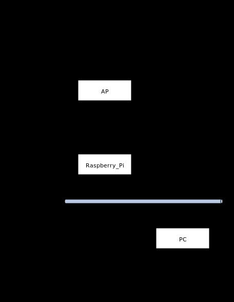 2020-09-15_blockdiag (2).png