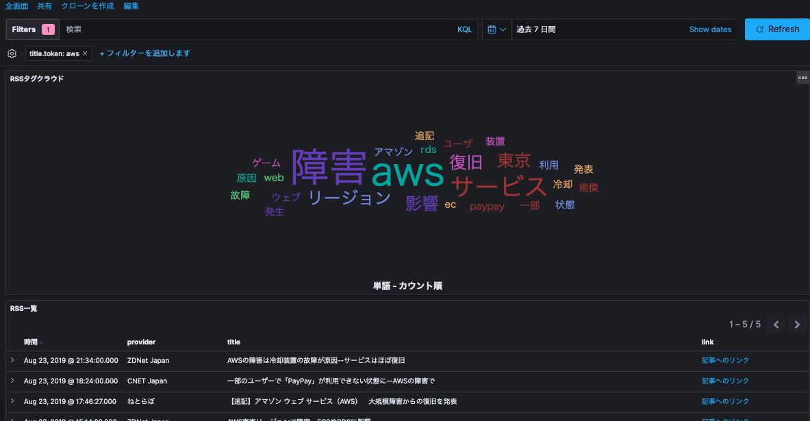 スクリーンショット 2019-08-25 15.03.31.png