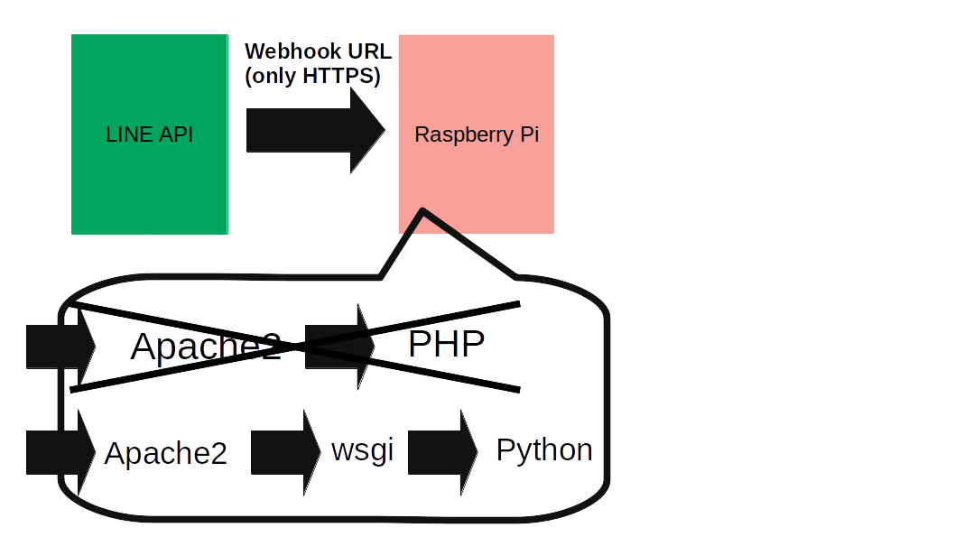 schematic_view.png