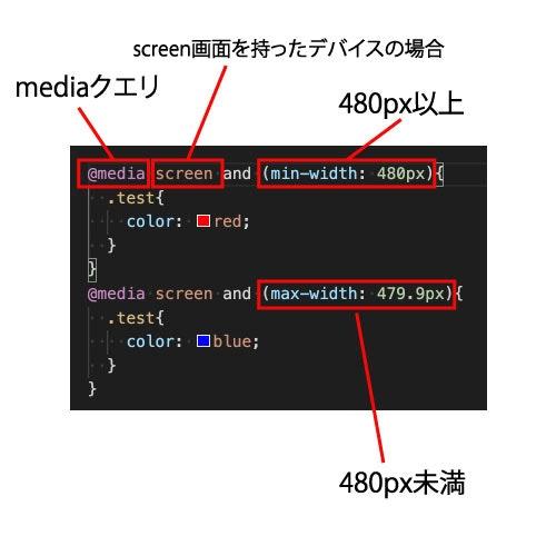 mediaクエリ解説.jpg