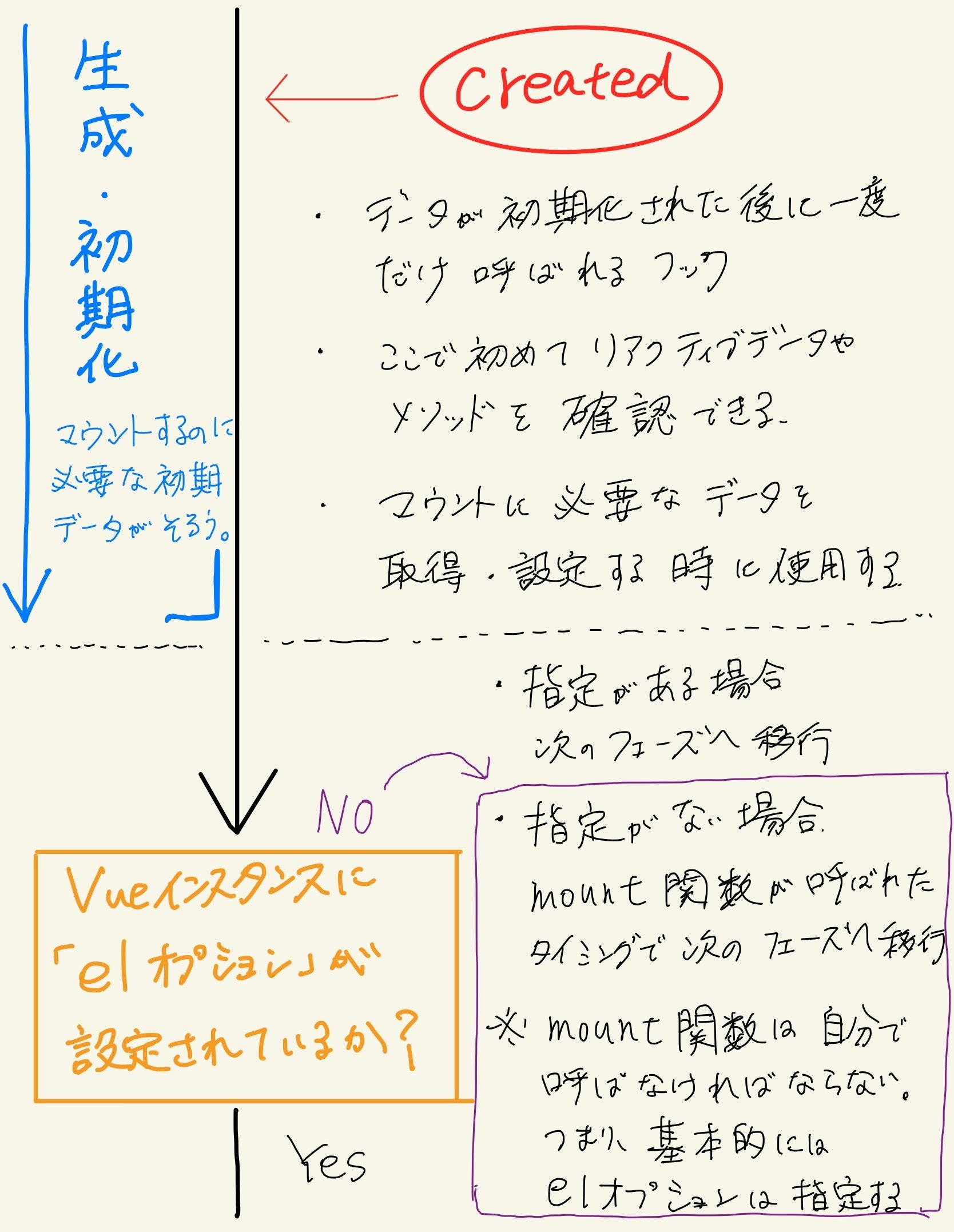 Vue-11.jpg