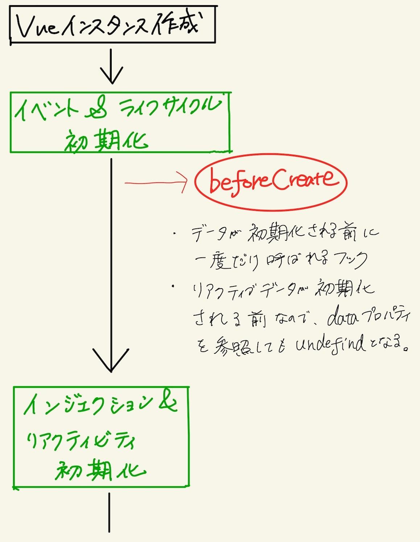 Vue-10-2.jpg