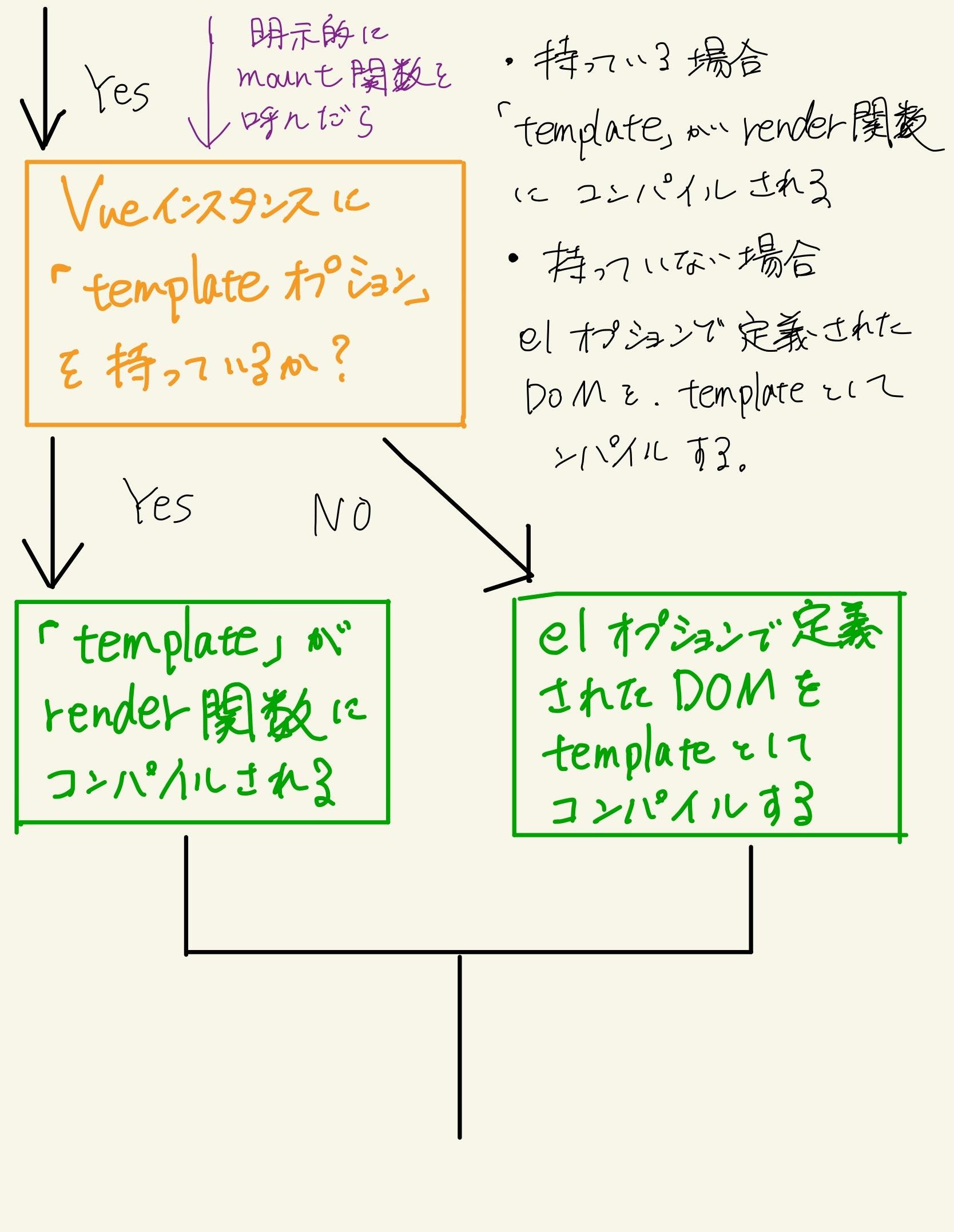 Vue-12.jpg