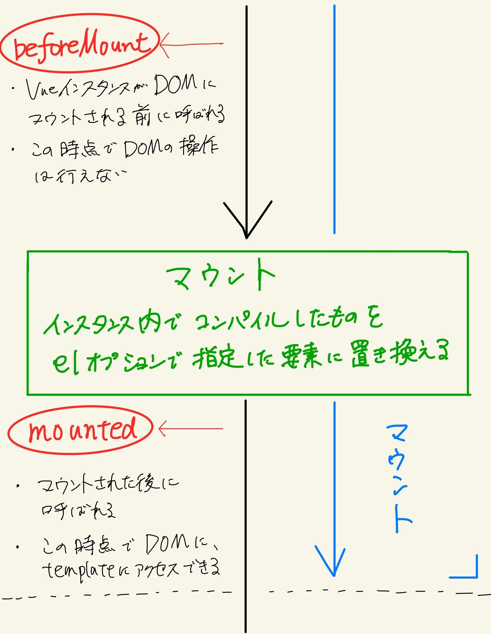 Vue-13.jpg