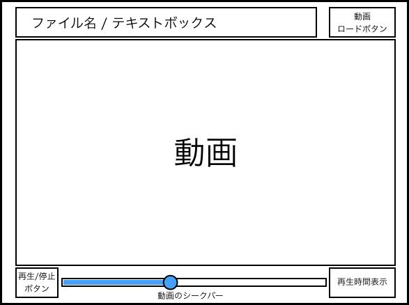 動画プレイヤー.png