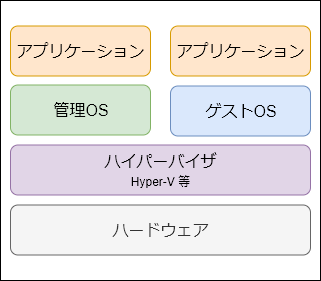 vtype-hyper.png