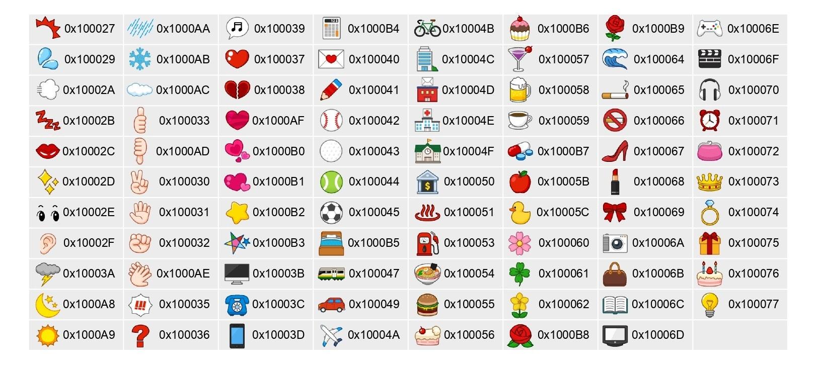 emoji-list(1)_page-0002.jpg