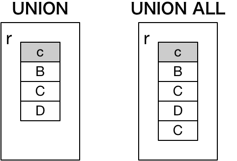 union.png