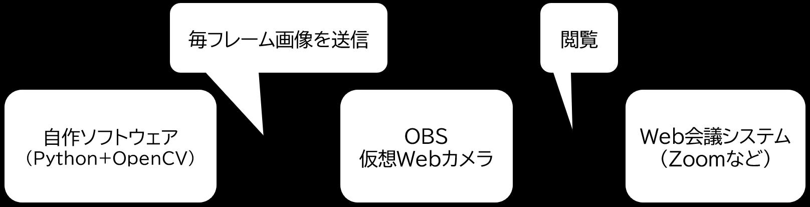 構成図.png