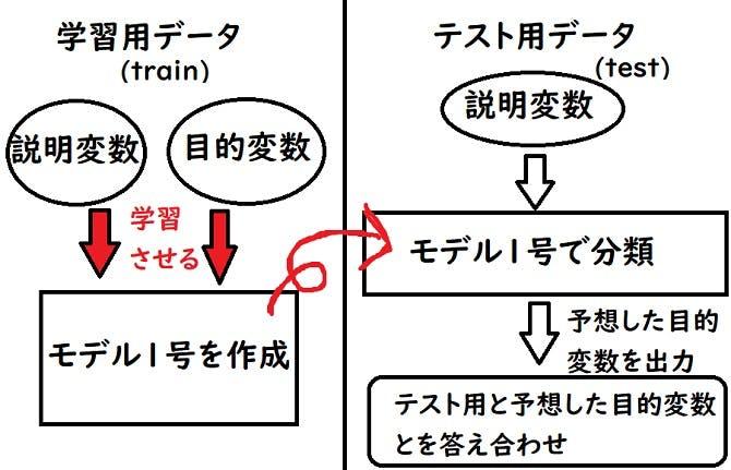 tr_te_map.jpg