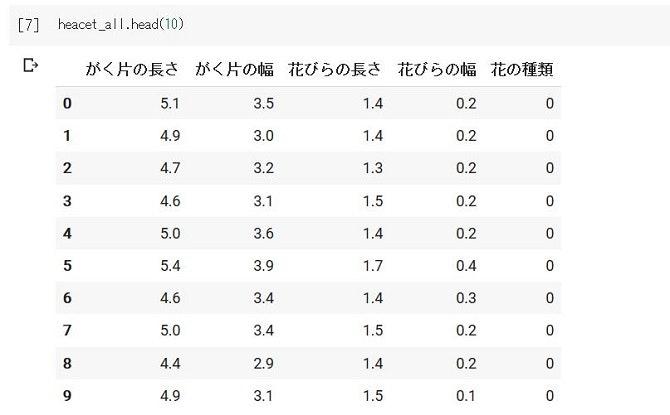 DataFrameyatsu.JPG