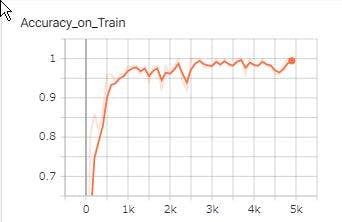Accuracy_on_Train2.JPG