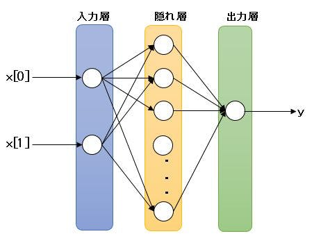ニューラルネット2.JPG