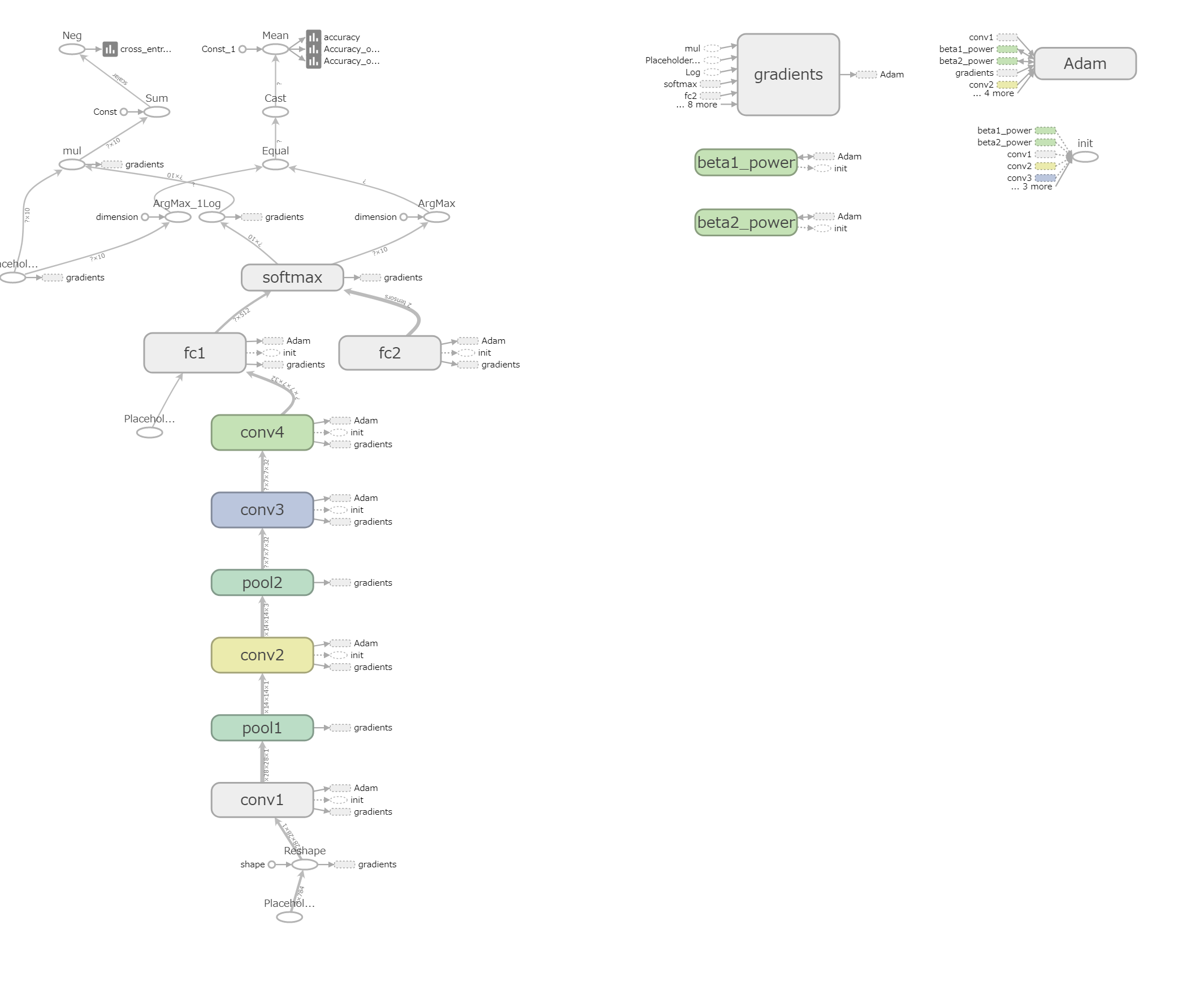 graph_run=.png