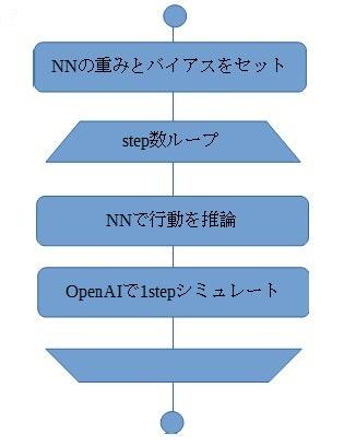 NNGA_OpenAI.JPG
