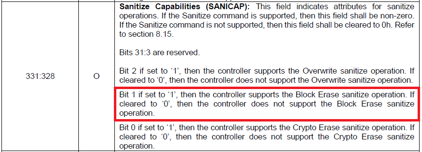 SanitizeコマンドのBlock Eraseサポート有無を示すIdentify Controller Data Structure
