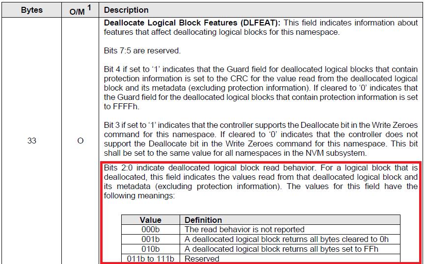 NVMe 1.3dにおけるDeallocate Logical Block Feature (DLFEAT)フィールドの仕様