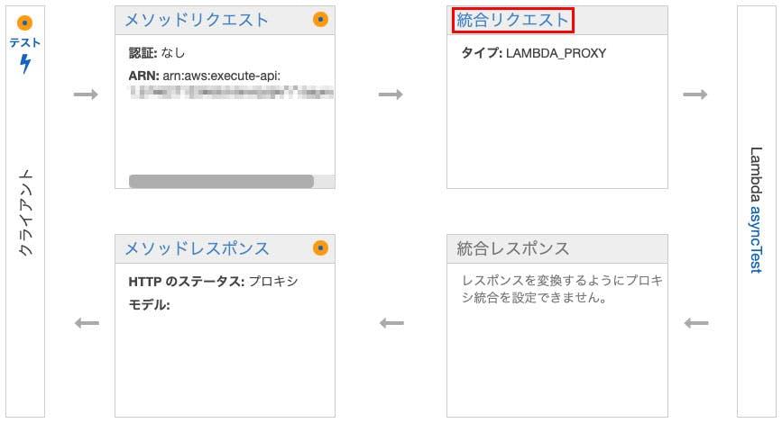 integration_request.jpg