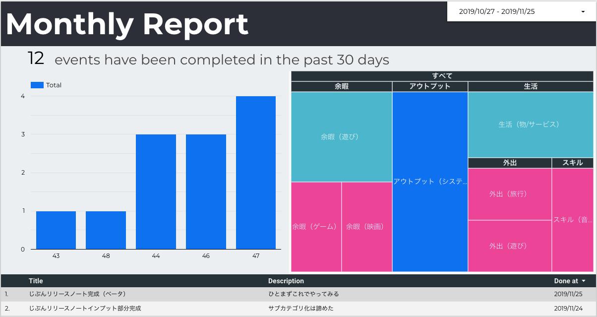 dashboard_sample1.png