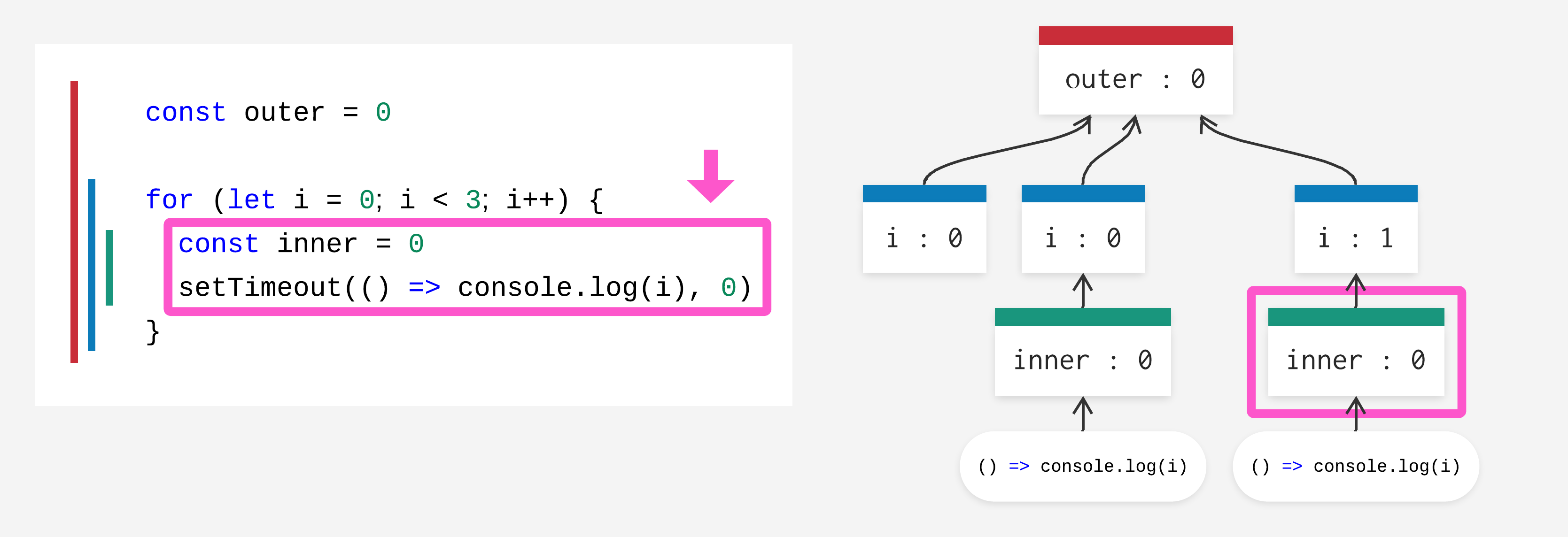 for-loop execution context8.png