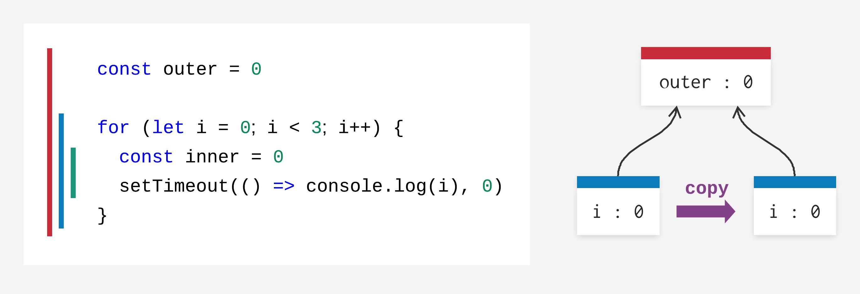 for-loop copy1.png