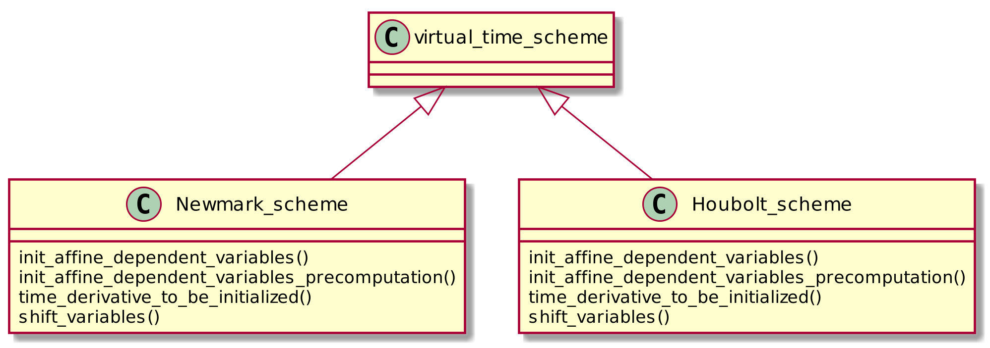 time_scheme.png