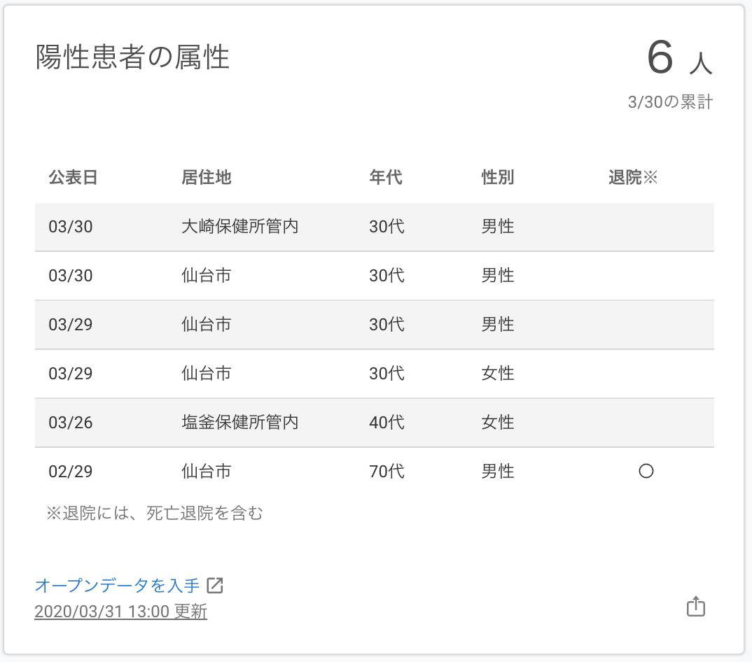 スクリーンショット 2020-04-01 21.37.53.png