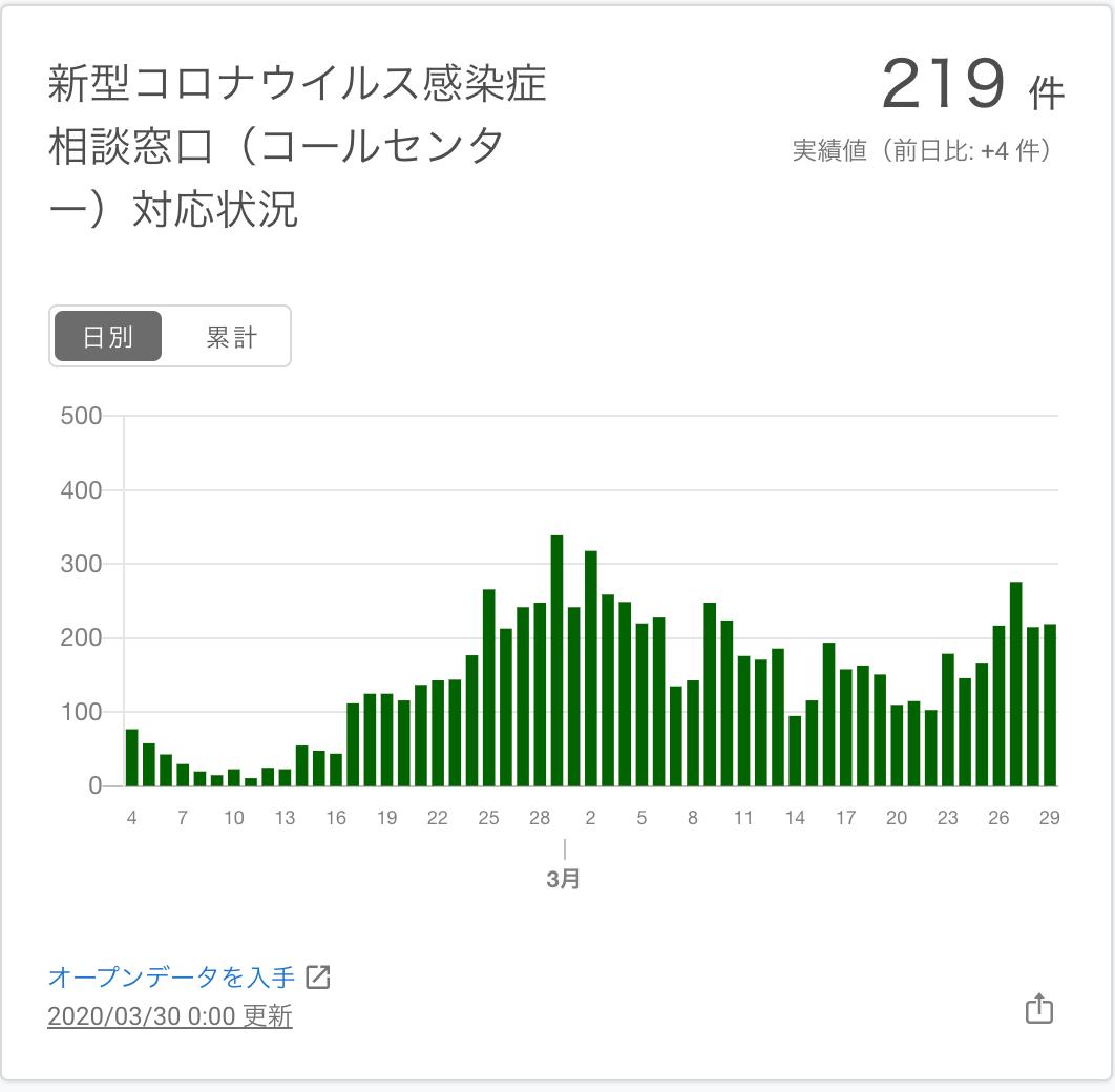 スクリーンショット 2020-04-01 22.04.31.png