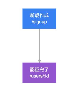 lantern_lantern_signup_sitemap.png