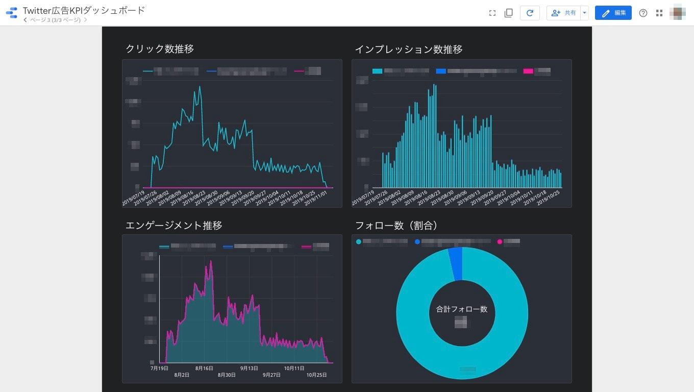 data_portal_dashboard.jpg