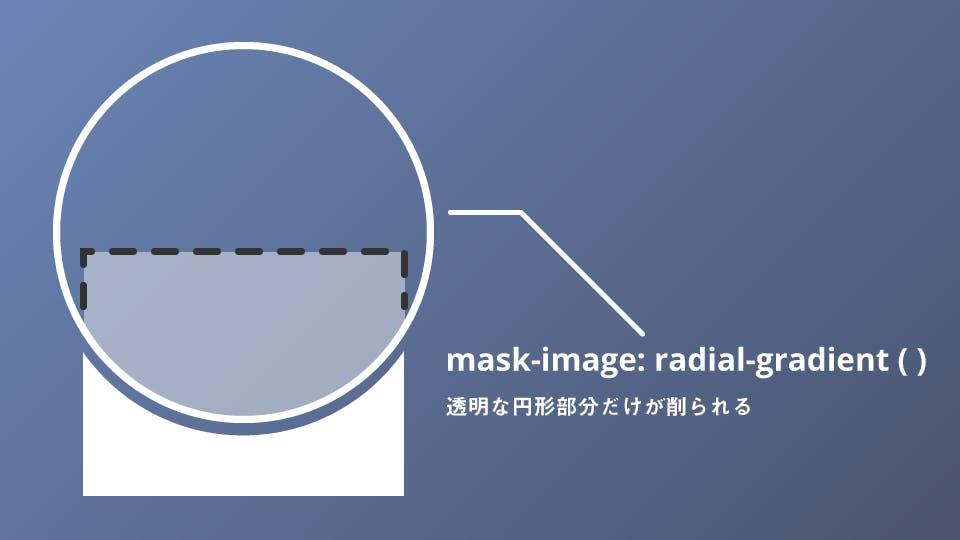 mask-imageの図