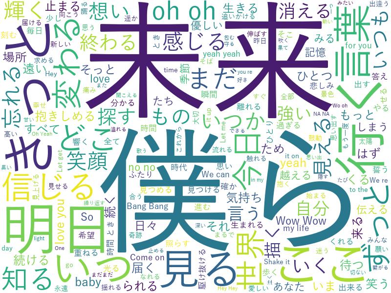 wordcloud_sample.png