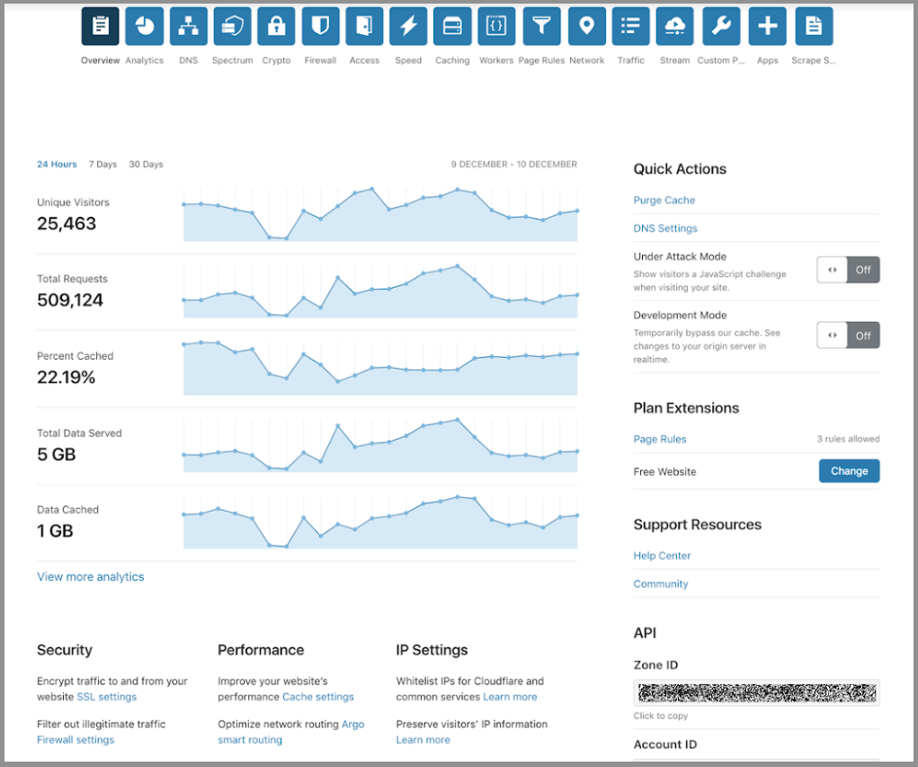 The-New-Cloudflare-Dashboard-2.png