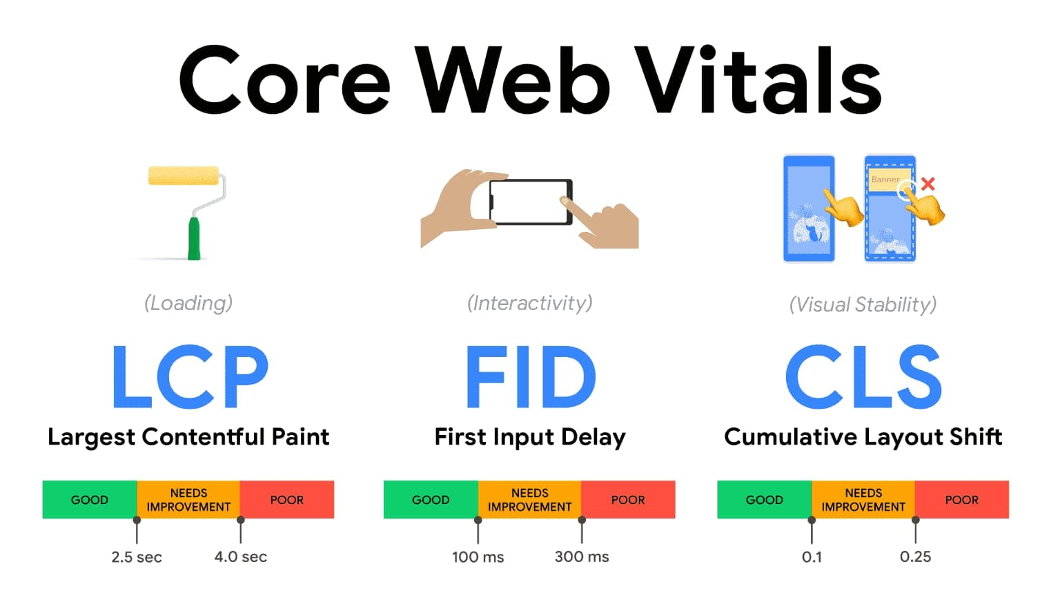 core-web-vitals.jpg