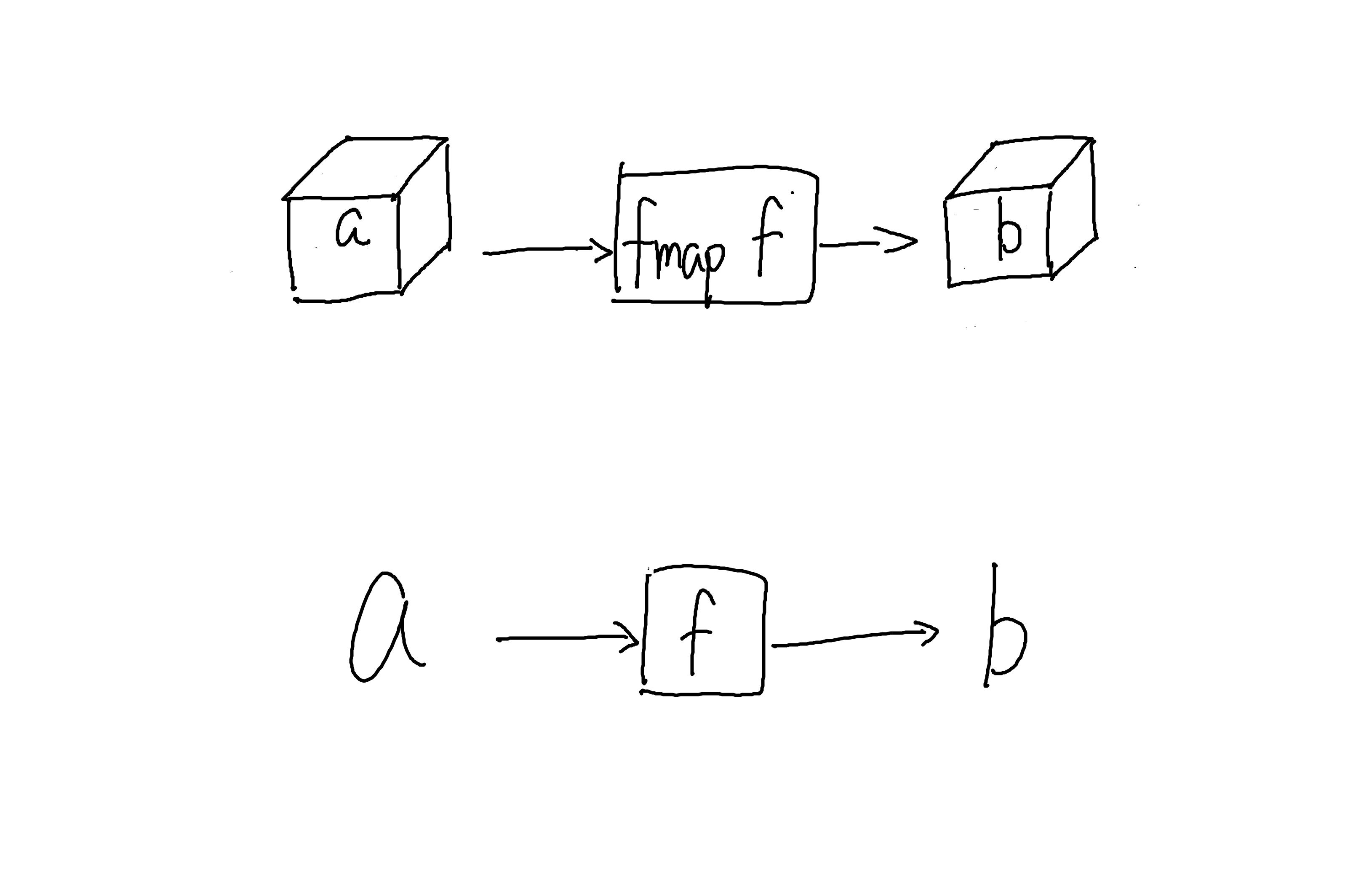 fmap.png