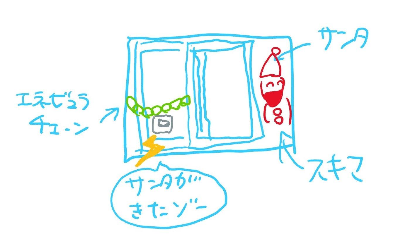 enebularchain_kousou.jpg