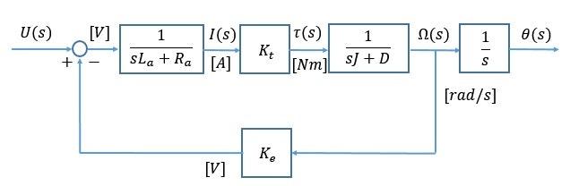 blockdiagramdc2.jpg