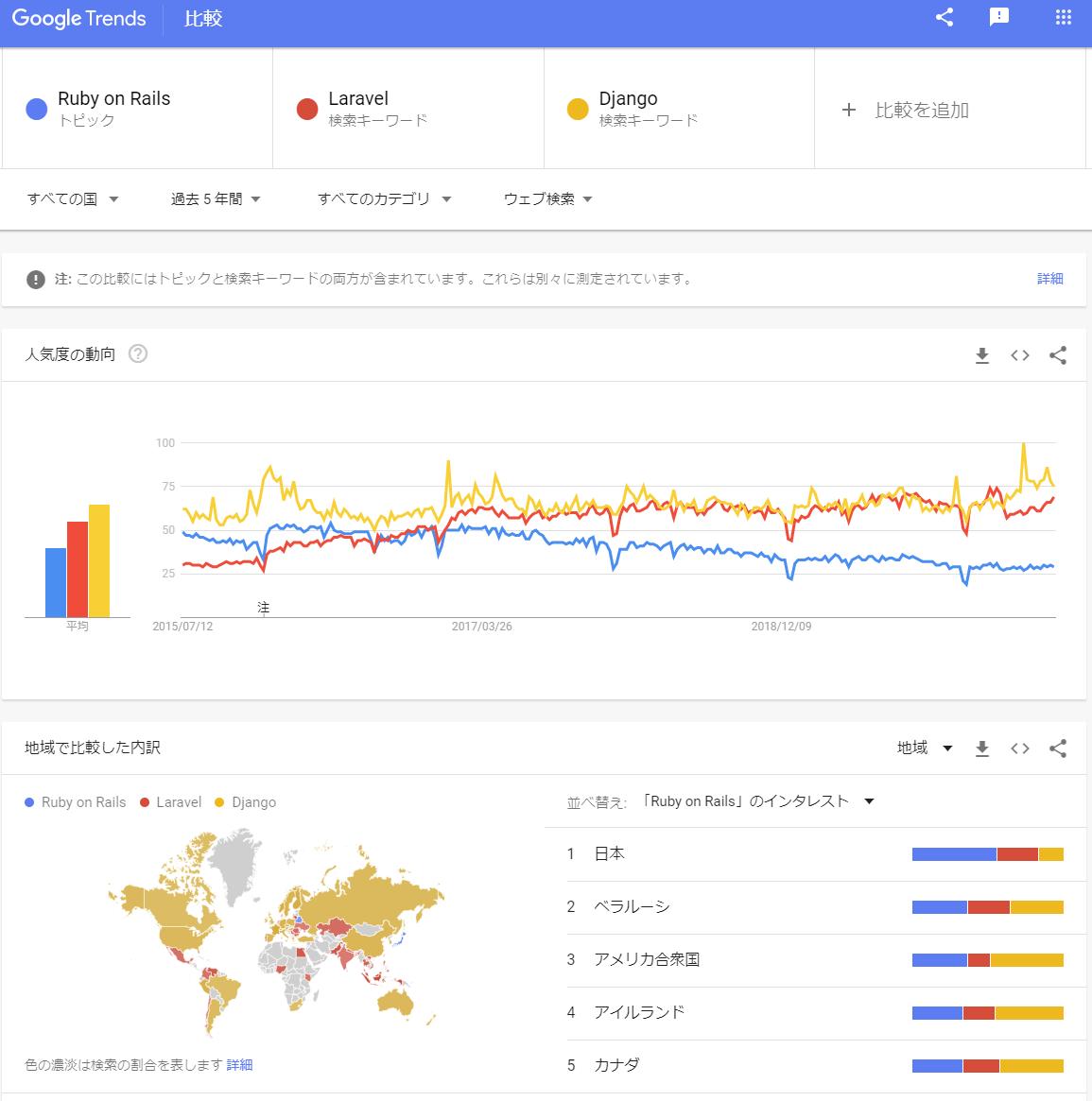googleトレンド.png