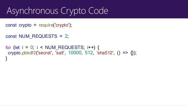 the-nodejs-event-loop-not-so-single-threaded-15-638.jpg